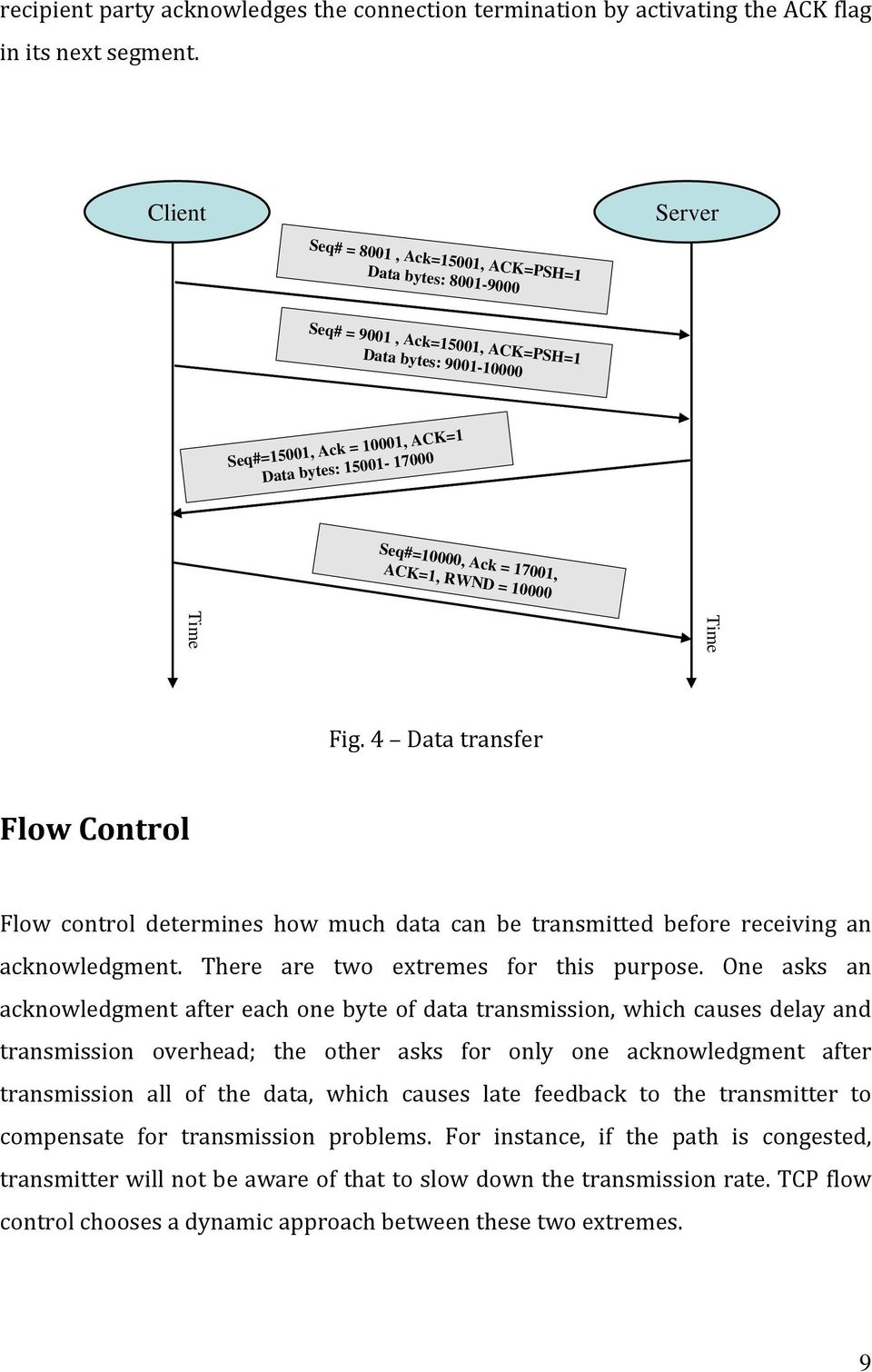 Fig. 4 Data transfer Flow Control Flow control determines how much data can be transmitted before receiving an acknowledgment. There are two extremes for this purpose.