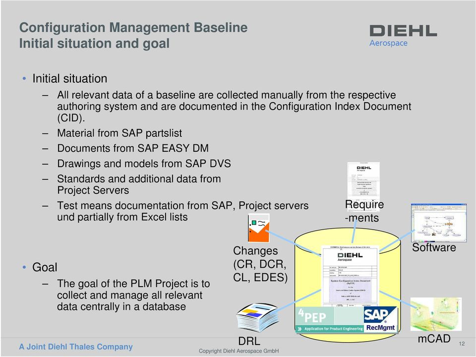 Configuration Management in the Aircraft Industry - PDF