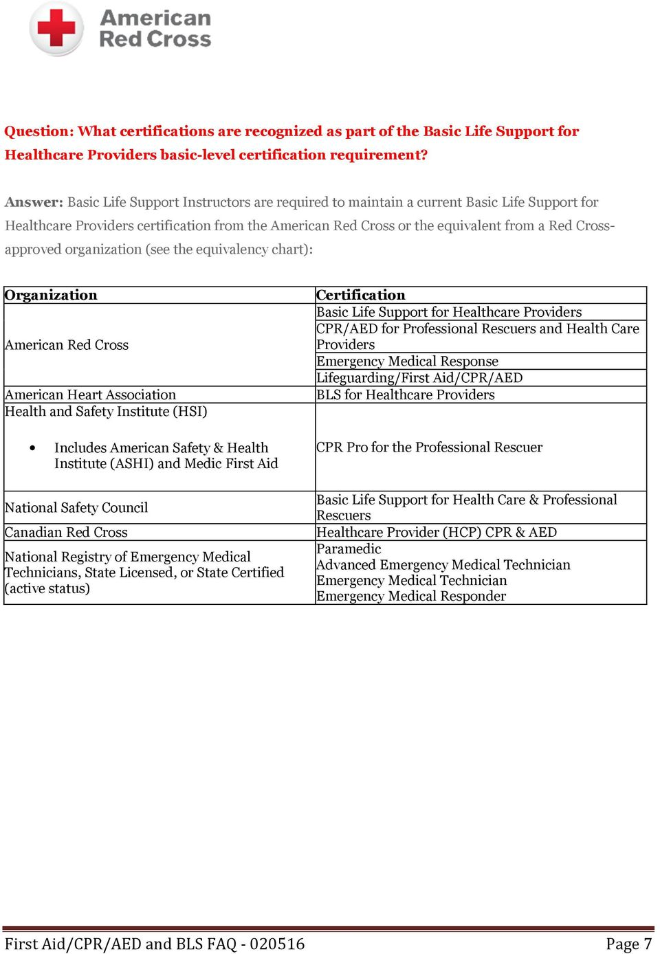 Bls For Healthcare Providers Certification Image Collections Free