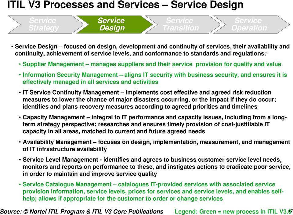 security, and ensures it is effectively managed in all services and activities IT Continuity Management implements cost effective and agreed risk reduction measures to lower the chance of major