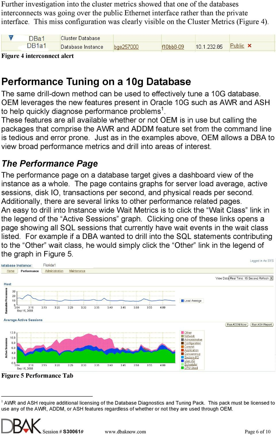 Figure 4 interconnect alert Performance Tuning on a 10g Database The same drill-down method can be used to effectively tune a 10G database.