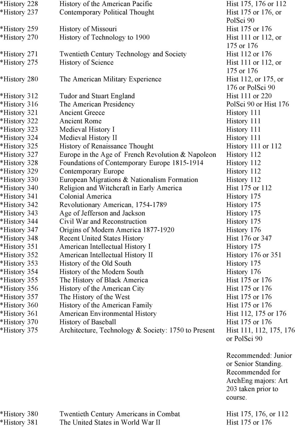 *History 280 The American Military Experience Hist 112, or 175, or 176 or PolSci 90 *History 312 Tudor and Stuart England Hist 111 or 220 *History 316 The American Presidency PolSci 90 or Hist 176
