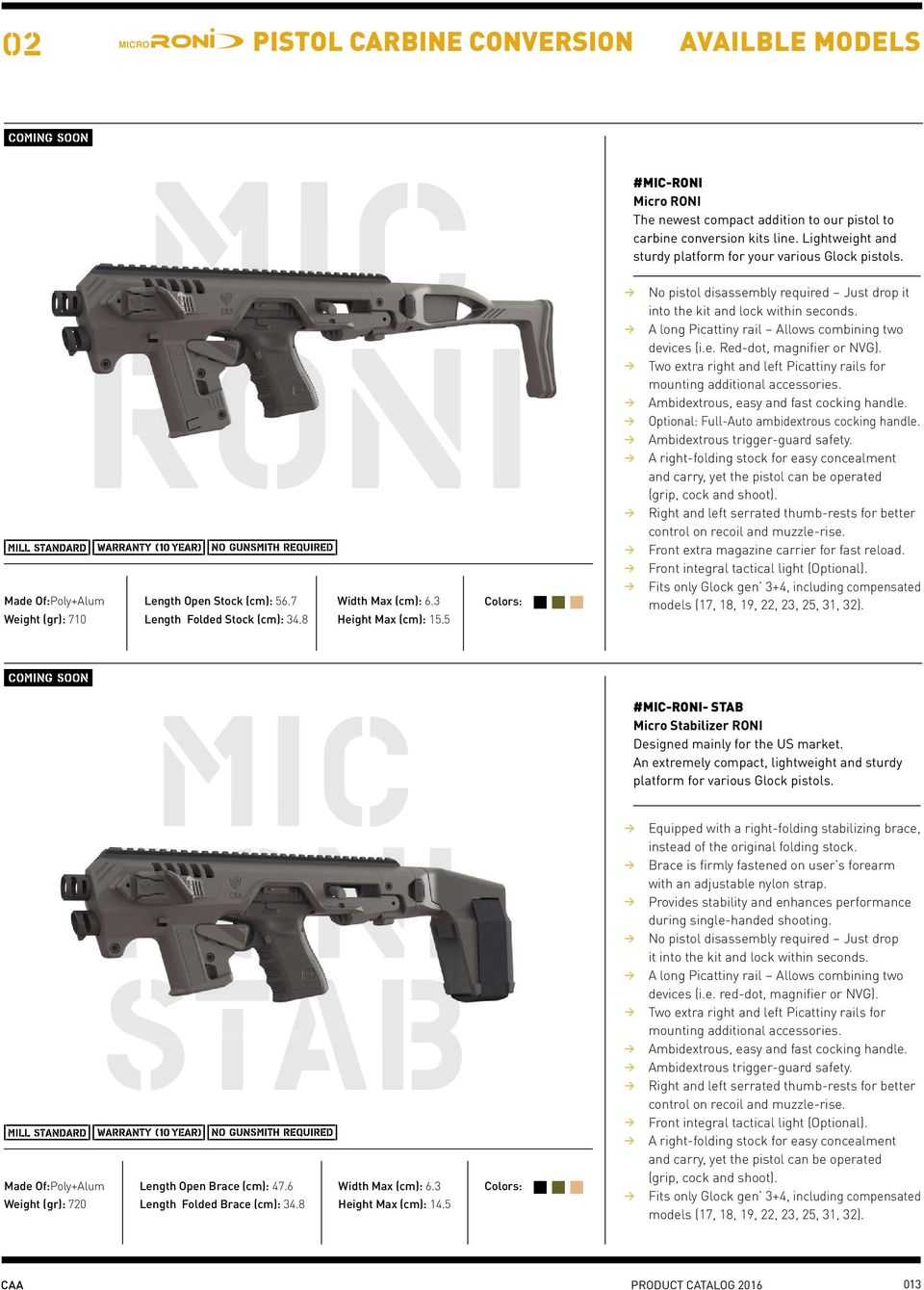 INDEX NEW PRODUCTS RONI PICATINNY RAILS & RAIL SYSTEMS M4