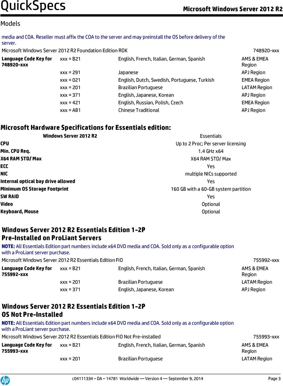 AB1 Chinese Traditional APJ Microsoft Hardware Specifications for Essentials edition: Windows Server 2012 R2 Essentials CPU Up to 2 Proc; Per server licensing Min. CPU Req. 1.