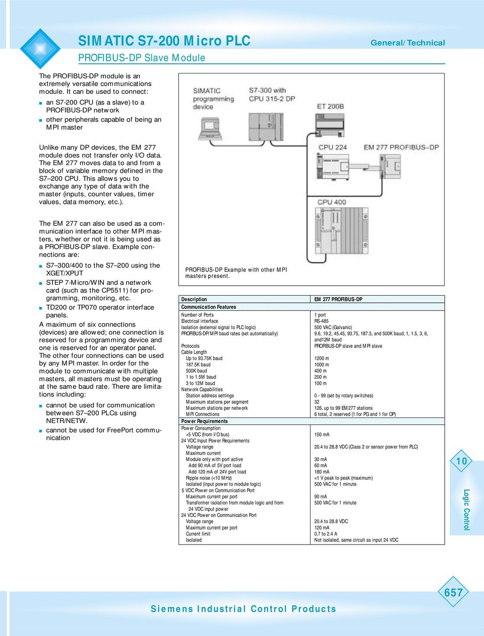 Plc S7 224 Wiring Diagram Simatic 200 Micro Pdf Data The Em 277 Moves To And From A Block Of Variable Memory Defined
