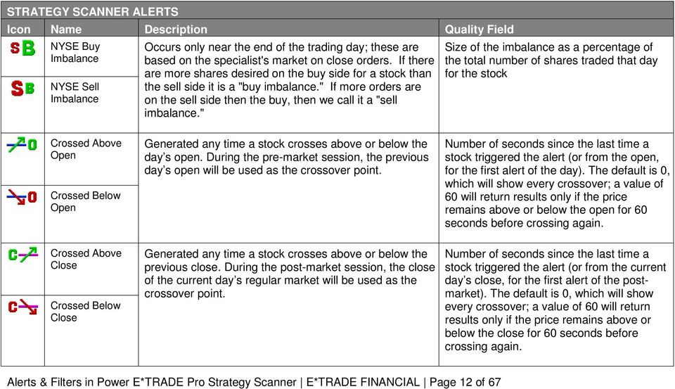 Alerts & Filters in Power E*TRADE Pro Strategy Scanner - PDF