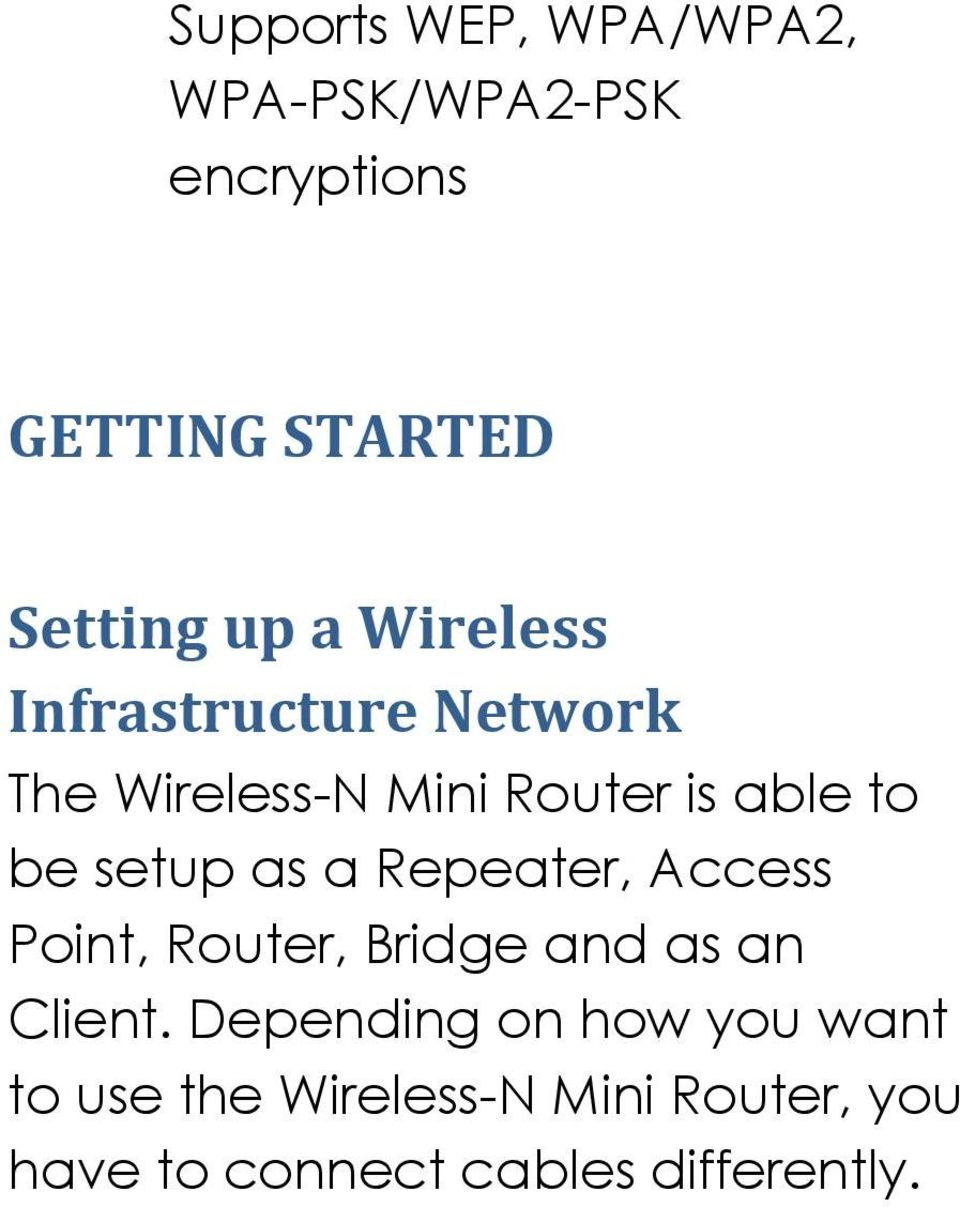 as a Repeater, Access Point, Router, Bridge and as an Client.