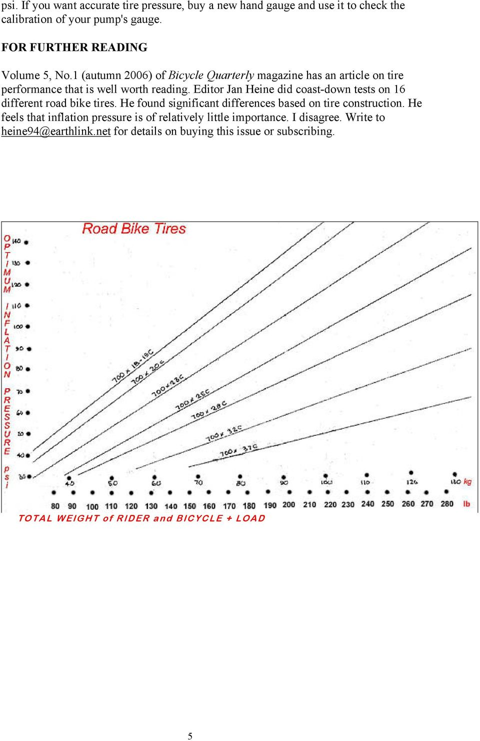 All About Tire Inflation - PDF