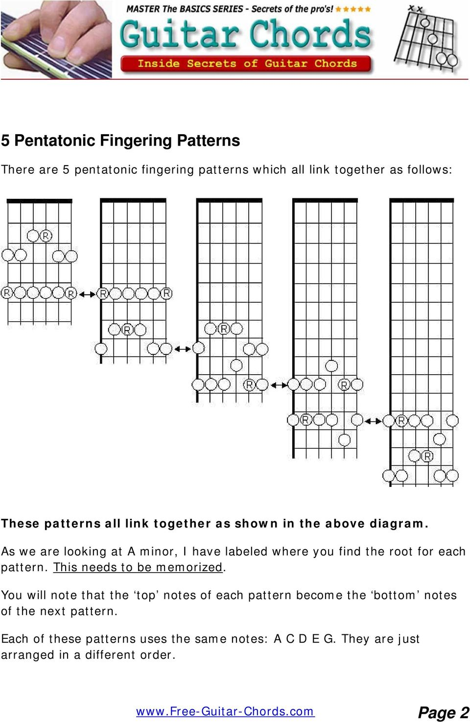 Pentatonic Guitar Magic How To Use The Simple Pentatonic Scale To
