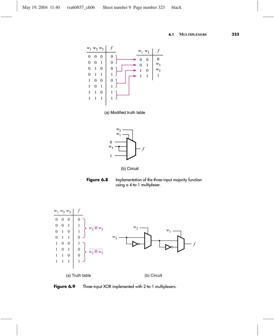 Combinational Circuit Building Blocks Pdf Logic Diagram Of Priority Encoder 8 Implementation O The Three Input Majority Unction Using A 4 To