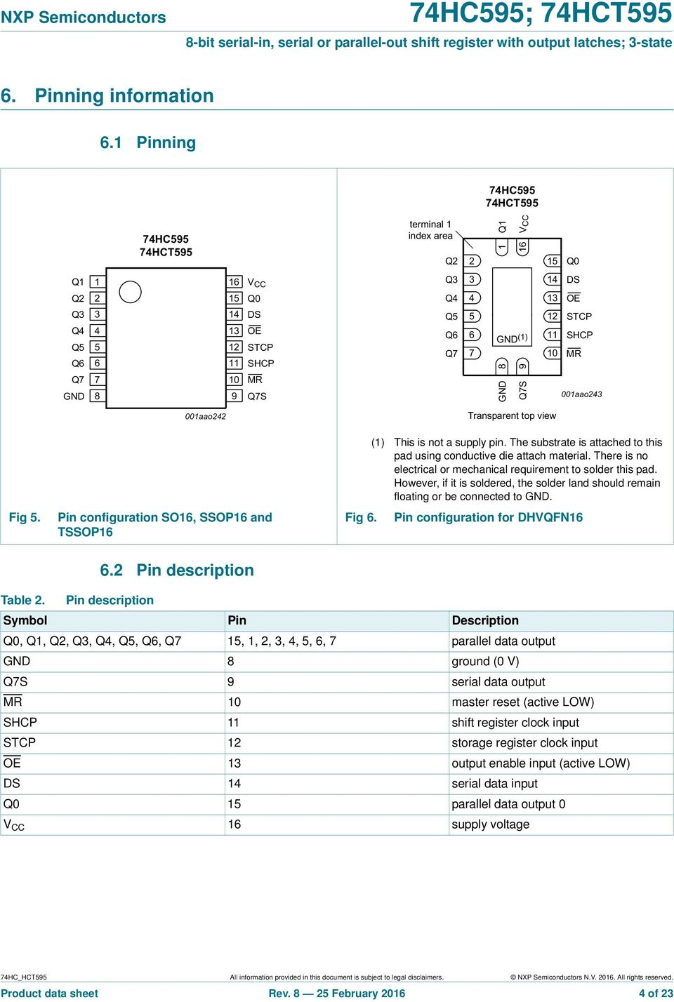Pin configuration SO16, SSOP16 and TSSOP16 Fig 6. Pin configuration for DHVQFN16 6.2 Pin description Table 2.