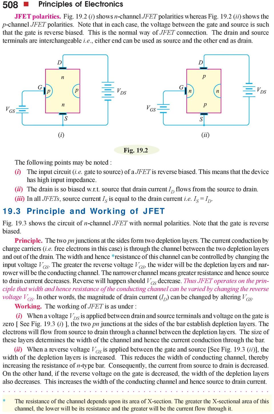 Field Effect Transistors Pdf Mosfet Circuit Http Amplifiercircuitnet 50wattmosfetamplifier As Drain Fig 19 The Following Points May Be Noted I Input