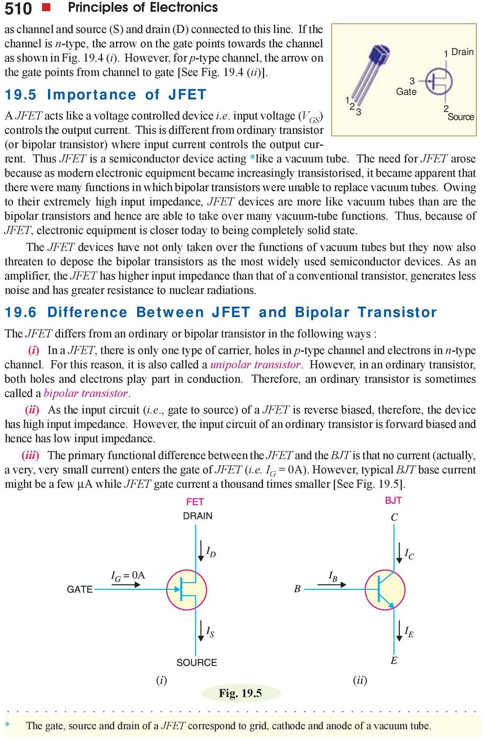 Field Effect Transistors Pdf Dc Voltage Grounded With Ac Input Electrical Source Controls The Output Current This Is Different From Ordinary Transistor Or Bipolar