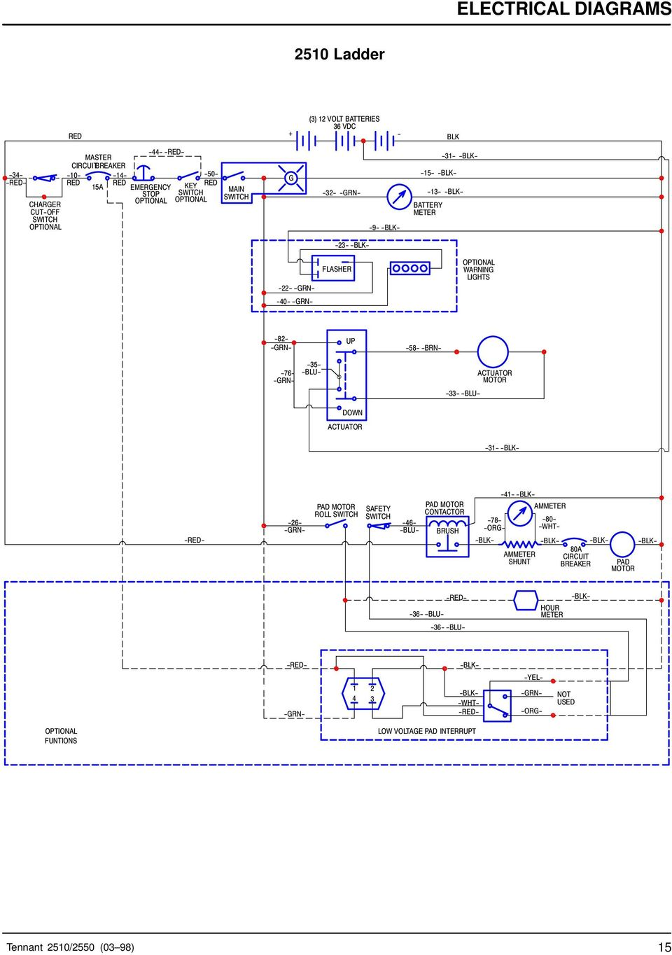 2510 2550 Dust Control Burnisher Operator And Parts Manual Rev 00 Yale Forklift Wiring Diagram On Telephone Box View 4 Electrical Diagrams Tennant 03 98