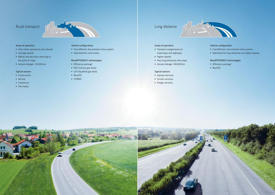 drive) LGT (liquefied gas drive) BlueTEC HYBRID Areas of operation Transport assignments on motorways and highways Higher speeds Very long distances, few stops Annual mileage > 80,000 km Typical