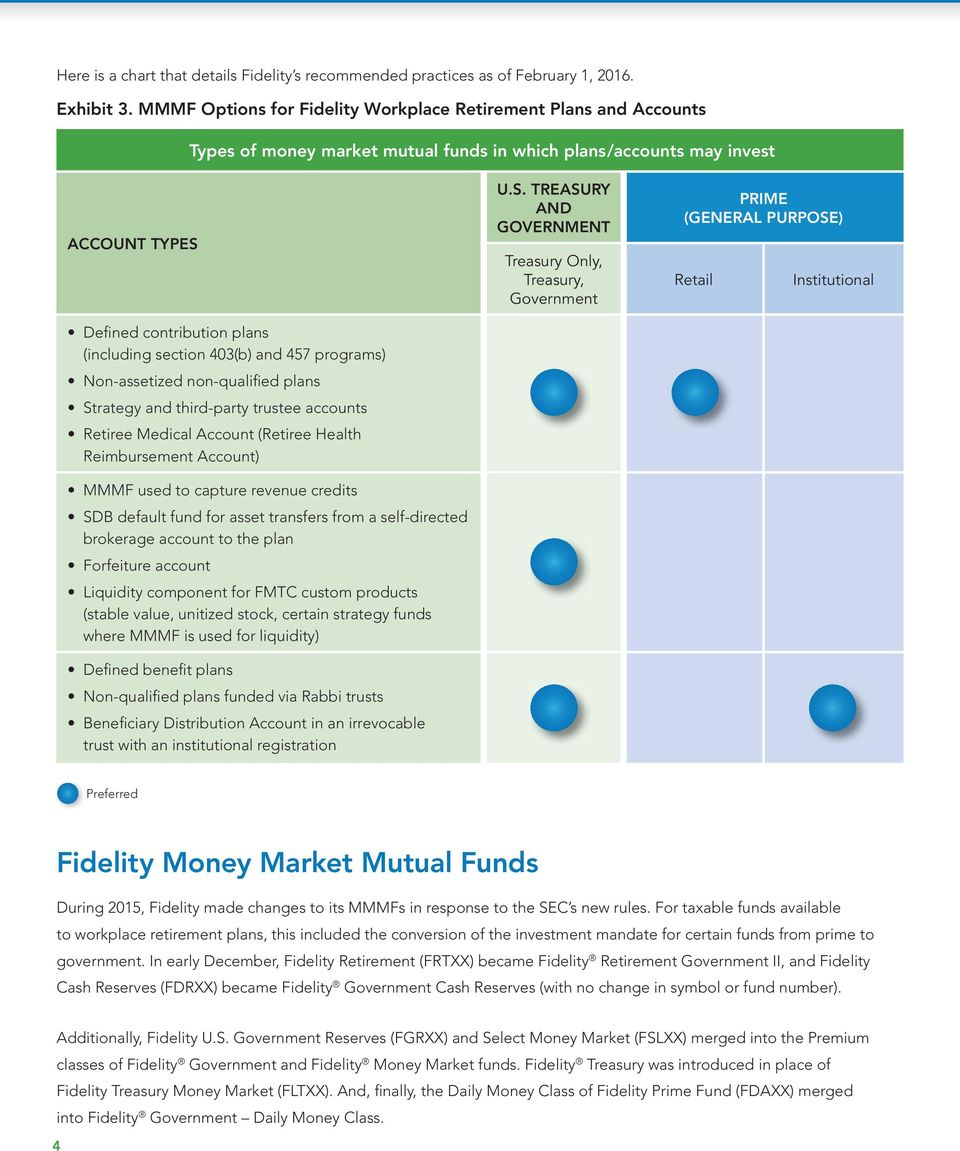 Money Market Reform And Workplace Savings Plans Pdf