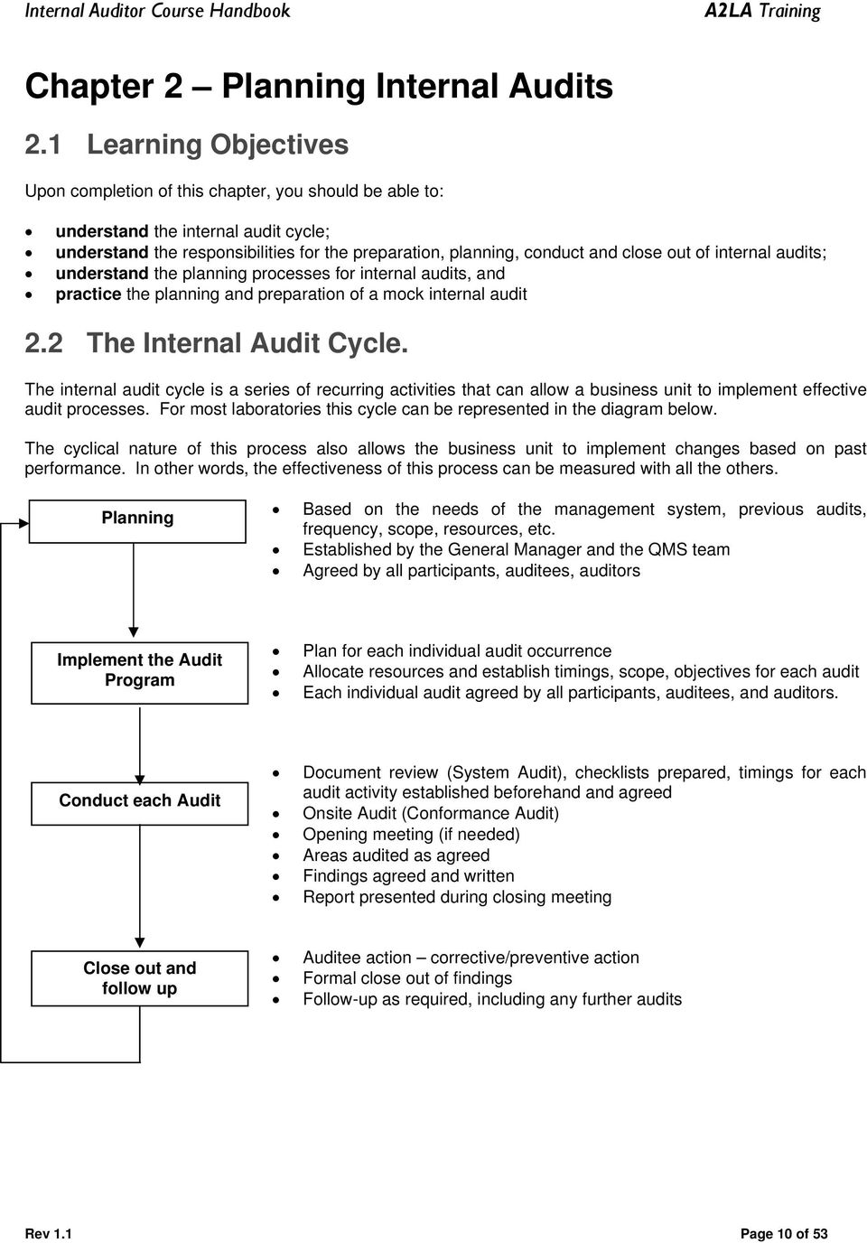 Internal Auditing Course - PDF