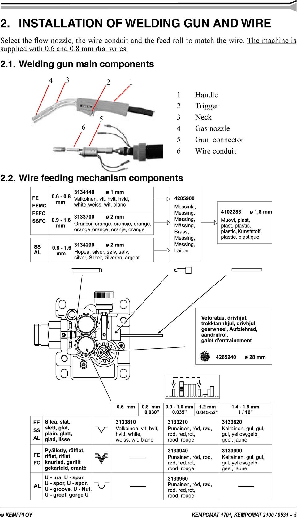 Kempomat 1701 Operation Instructions English Gebrauchsanweisung 4 Best Images Of 220 Welder Wiring Diagram 3 Wire 240 Volt Range Welding Gun Main Components 1 2 6 5 Handle Trigger Neck