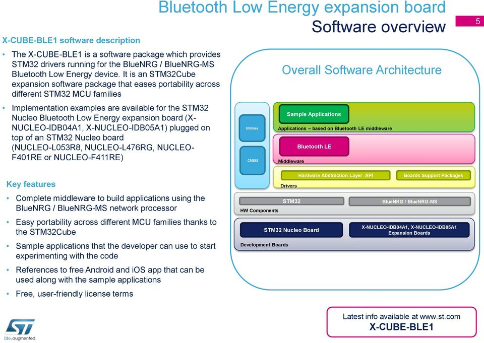 Quick Start Guide  Bluetooth Low Energy expansion board based on
