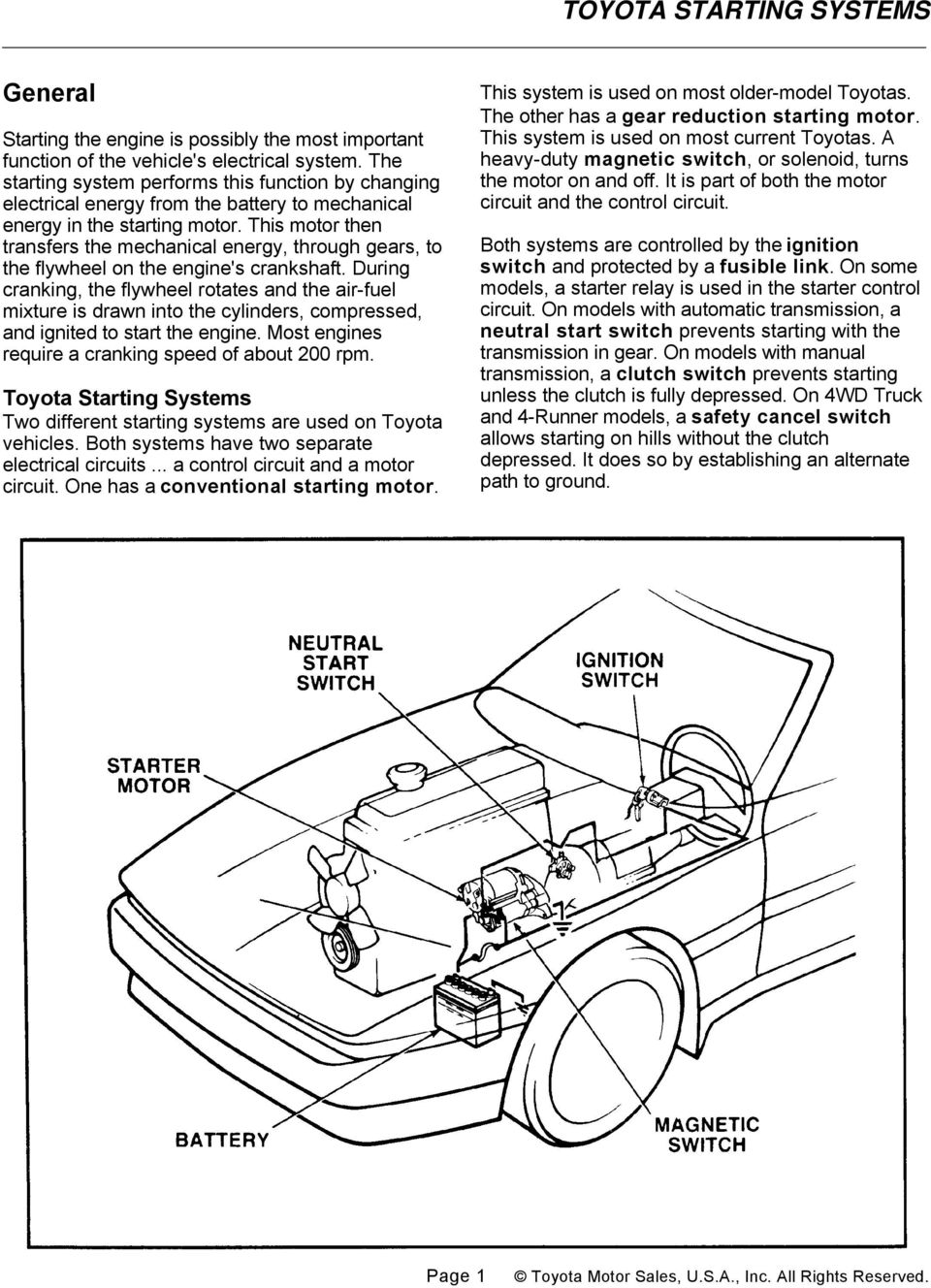 Toyota Starting Systems General Pdf Windshield Wiper Switch Further Solar Charge Controller Circuit This Motor Then Transfers The Mechanical Energy Through Gears To Flywheel On