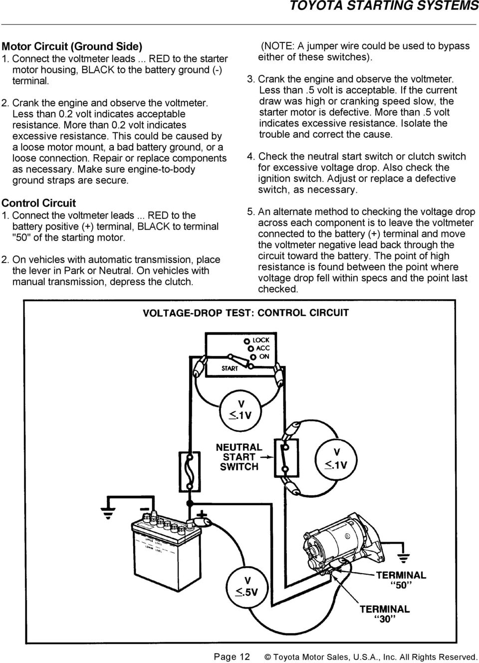 Toyota Starting Systems General Pdf Manual Transmission Clutch Diagram Parts Mpc Repair Or Replace Components As Necessary Make Sure Engine To Body Ground Straps