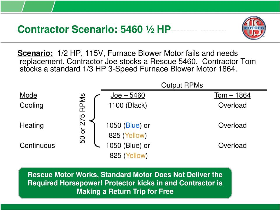rescue motor wiring diagram the ultimate truck stock motor pdf free download  the ultimate truck stock motor pdf