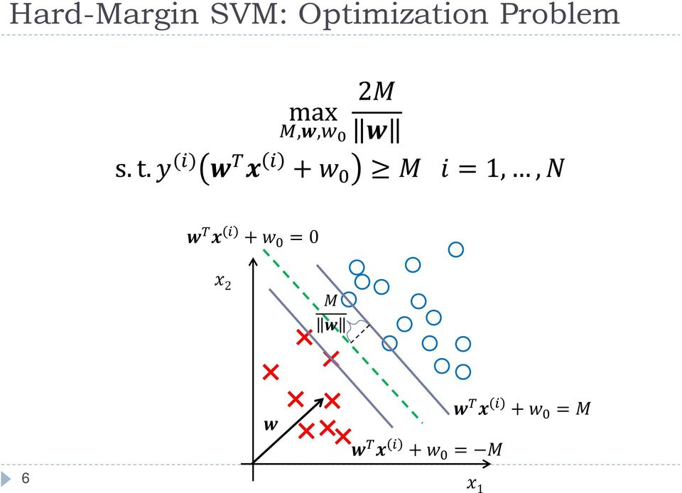 Support Vector Machine (SVM) - PDF