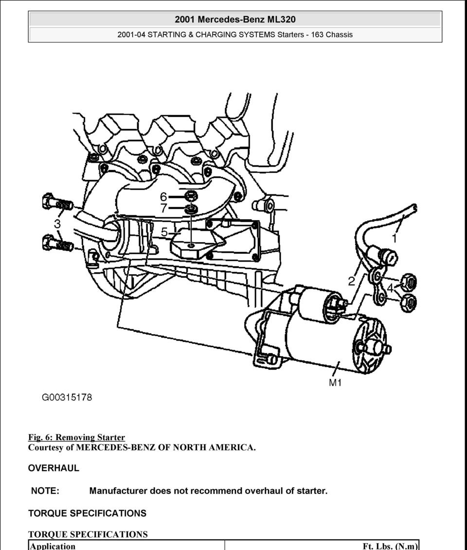 Mercedes Benz Ml320 Parts List The Fuse Box Diagram Wiring And