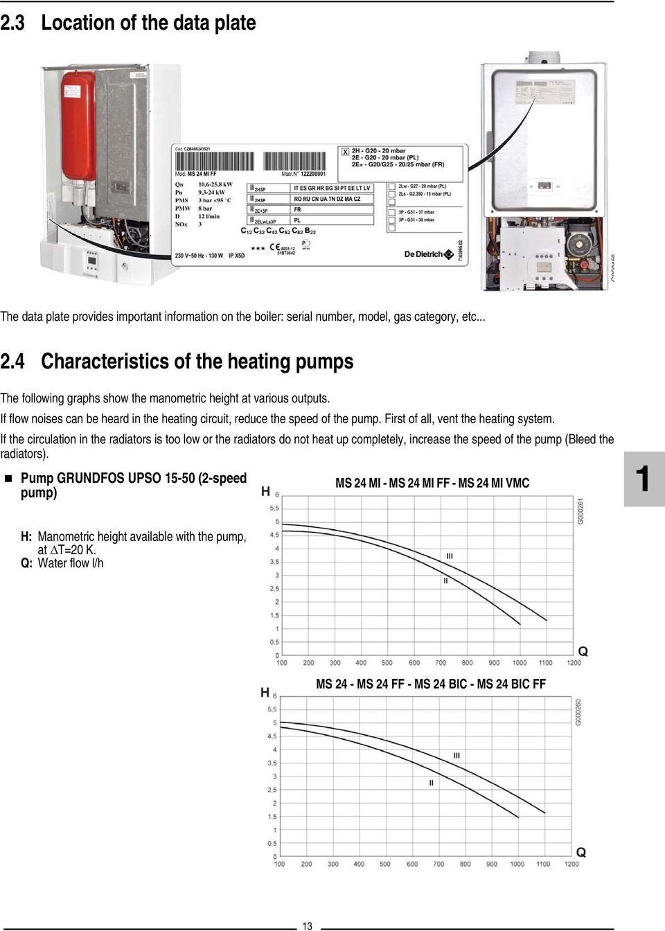 Circulating pumps for heating systems: technical characteristics, operating principle, instruction, feedback
