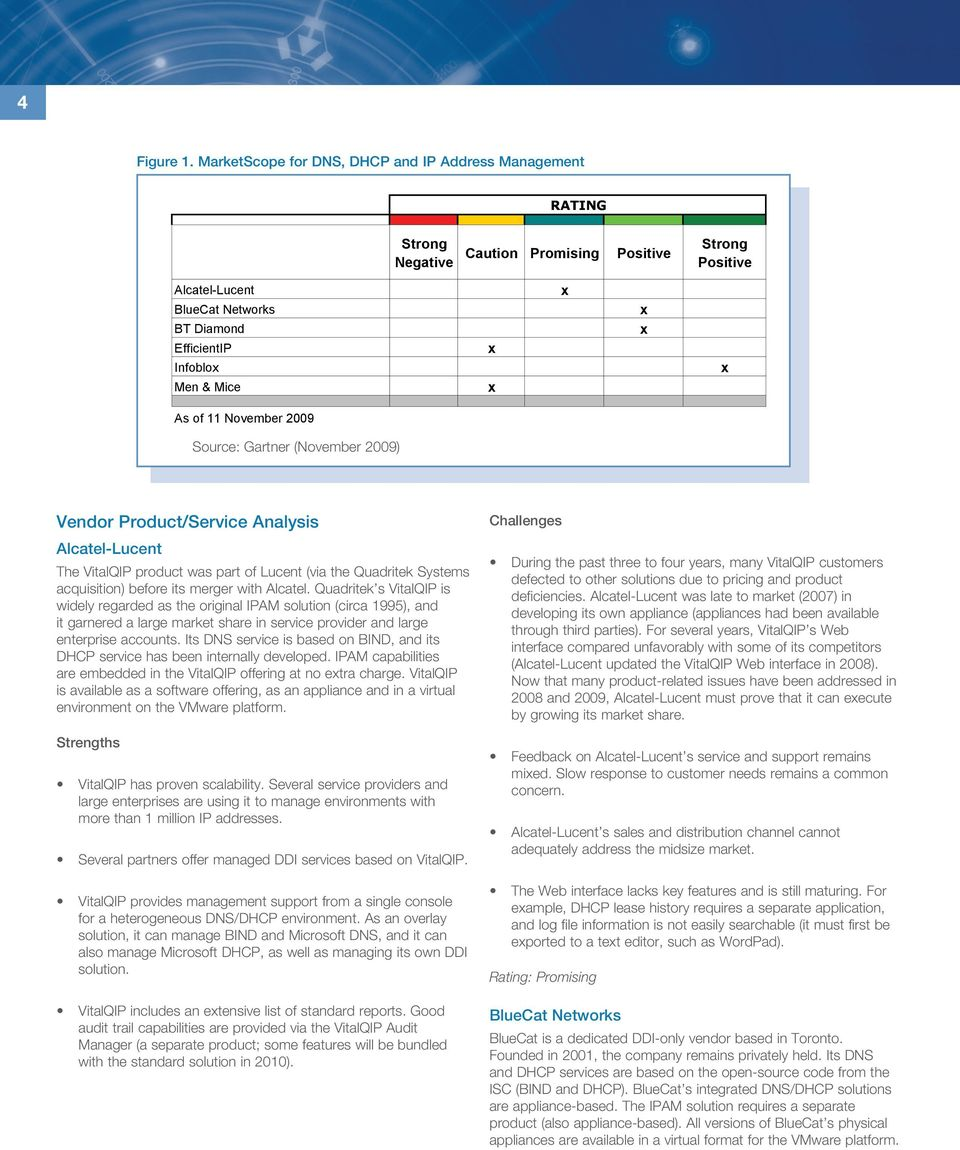 MarketScope for DNS, DHCP and IP Address Management - PDF