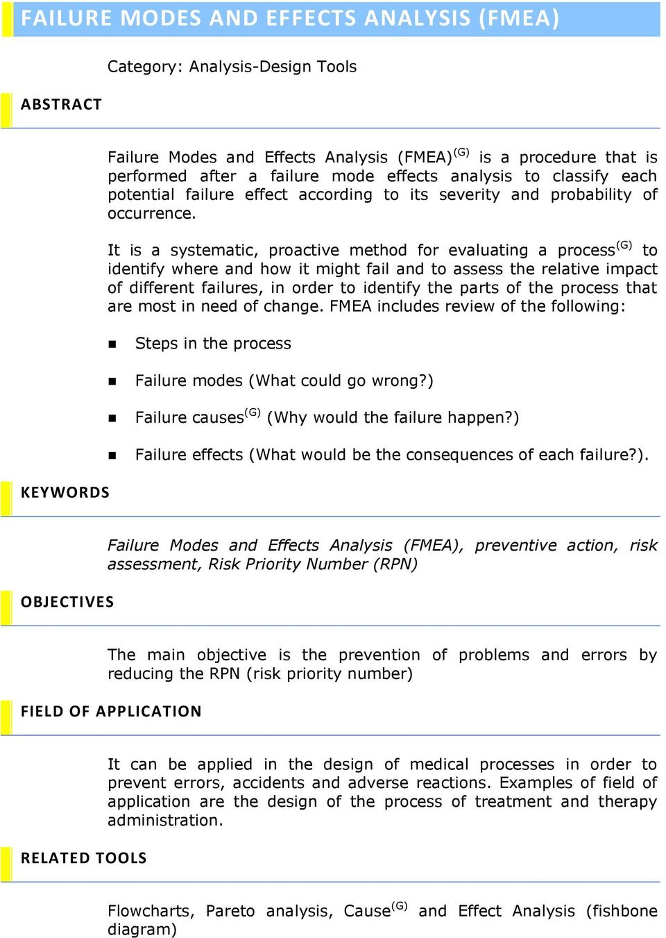 Process Failure Mode & Effects Analysis