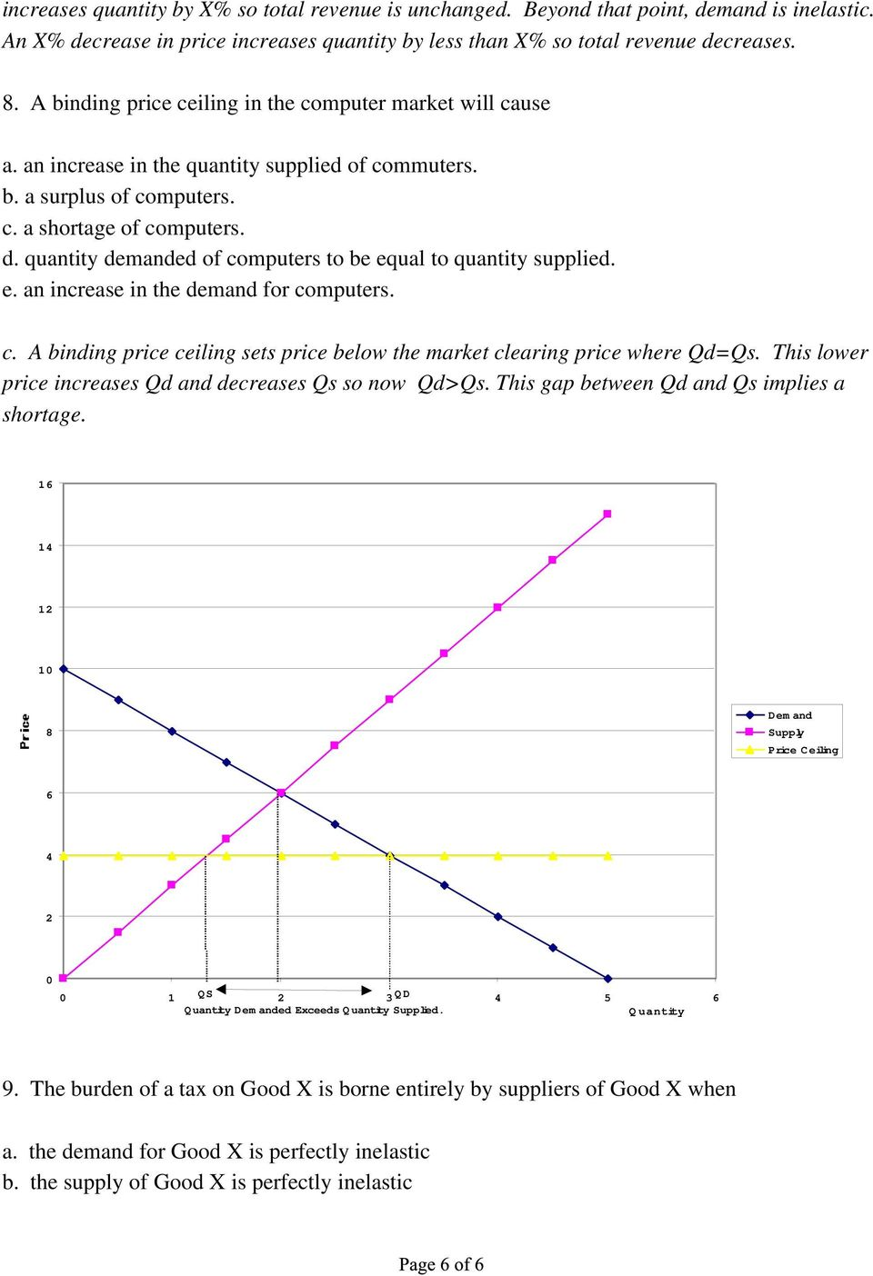 quantity demanded of computers to be equal to quantity supplied. e. an increase in the demand for computers. c. A binding price ceiling sets price below the market clearing price where Qd=Qs.