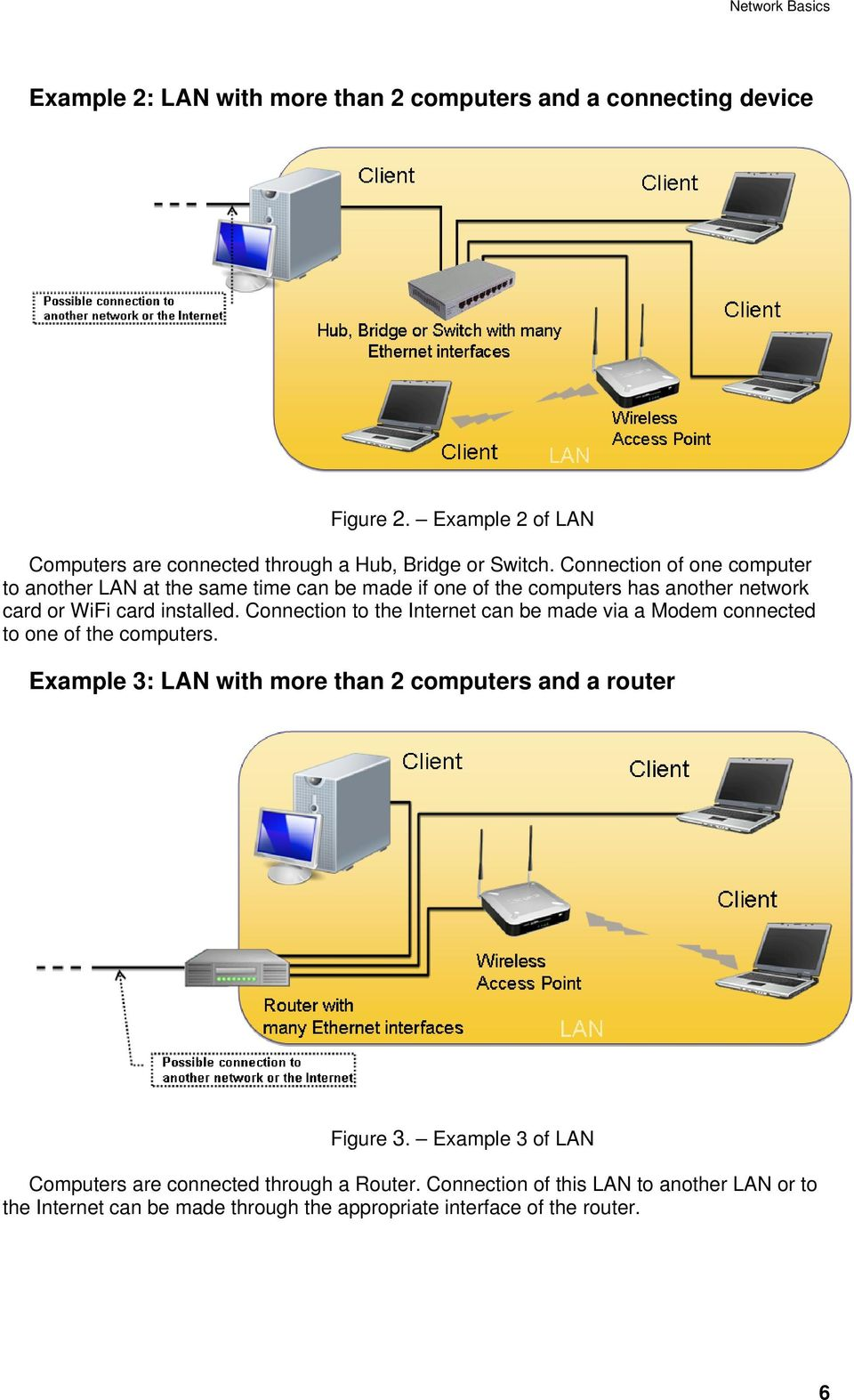 Connection to the Internet can be made via a Modem connected to one of the computers. Example 3: LAN with more than 2 computers and a router Figure 3.