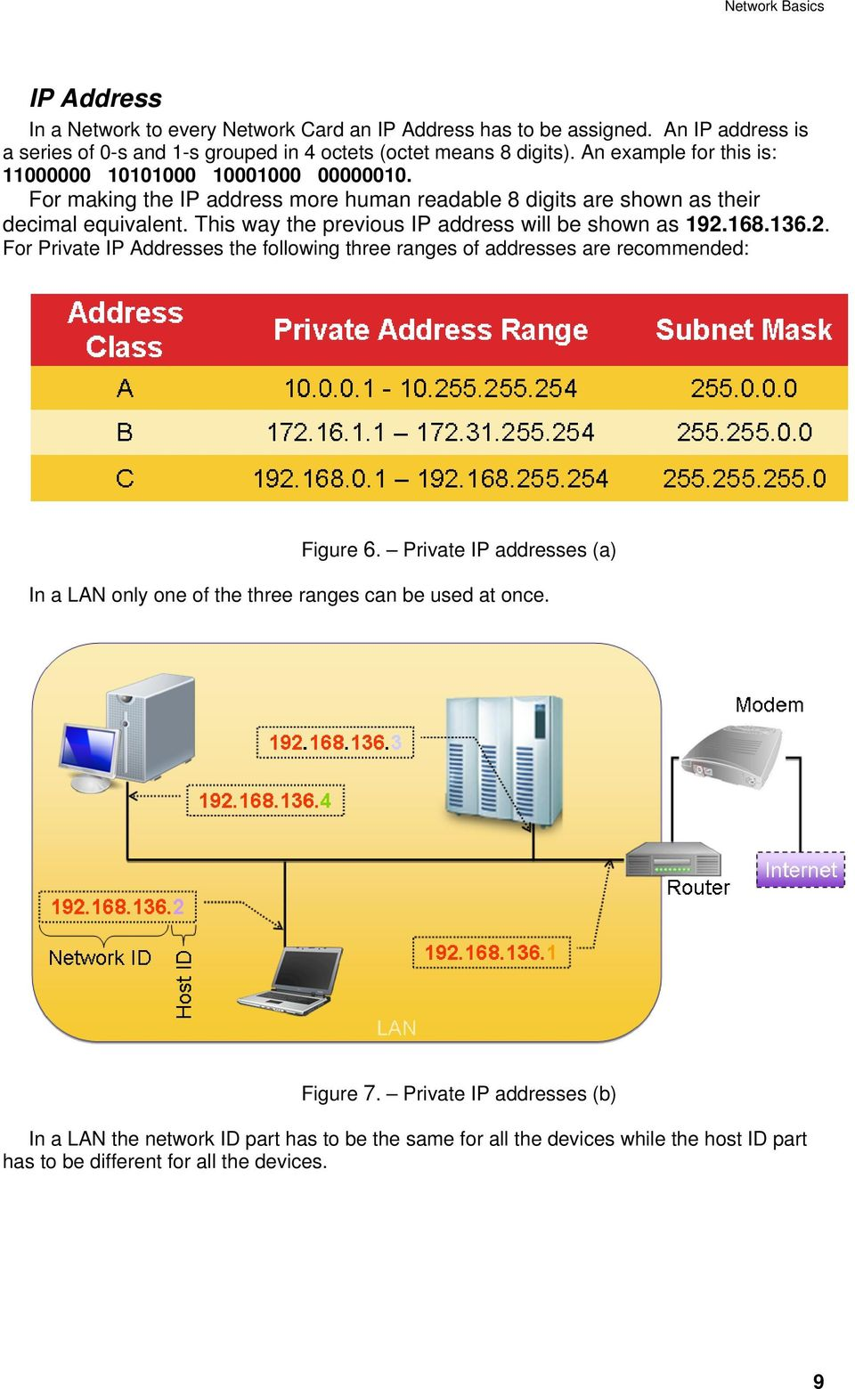 This way the previous IP address will be shown as 192.168.136.2. For Private IP Addresses the following three ranges of addresses are recommended: Figure 6.