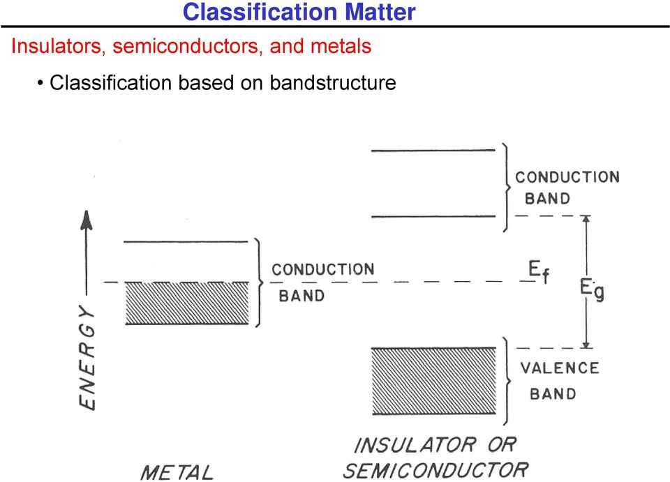 semiconductors, and