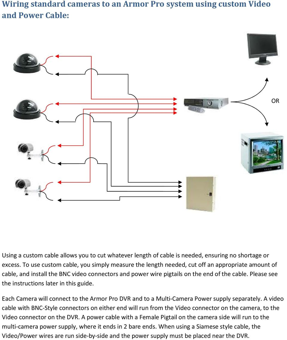 System Wiring Design Guide Pdf Diagram Along With How To Install A Bnc Connector Please See The Instructions Later In This Each Camera Will Connect Armor