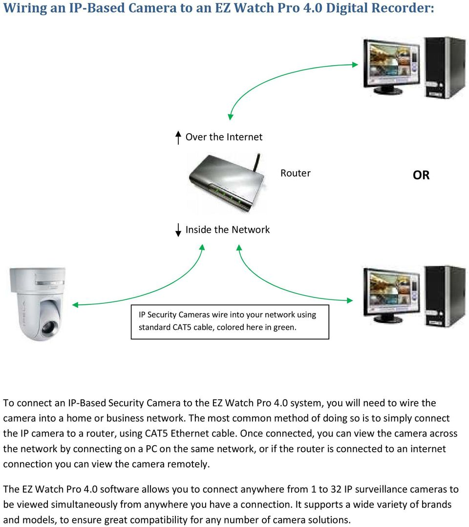 System Wiring Design Guide Pdf Surveillance Camera To Connect An Ip Based Security The Ez Watch Pro 40