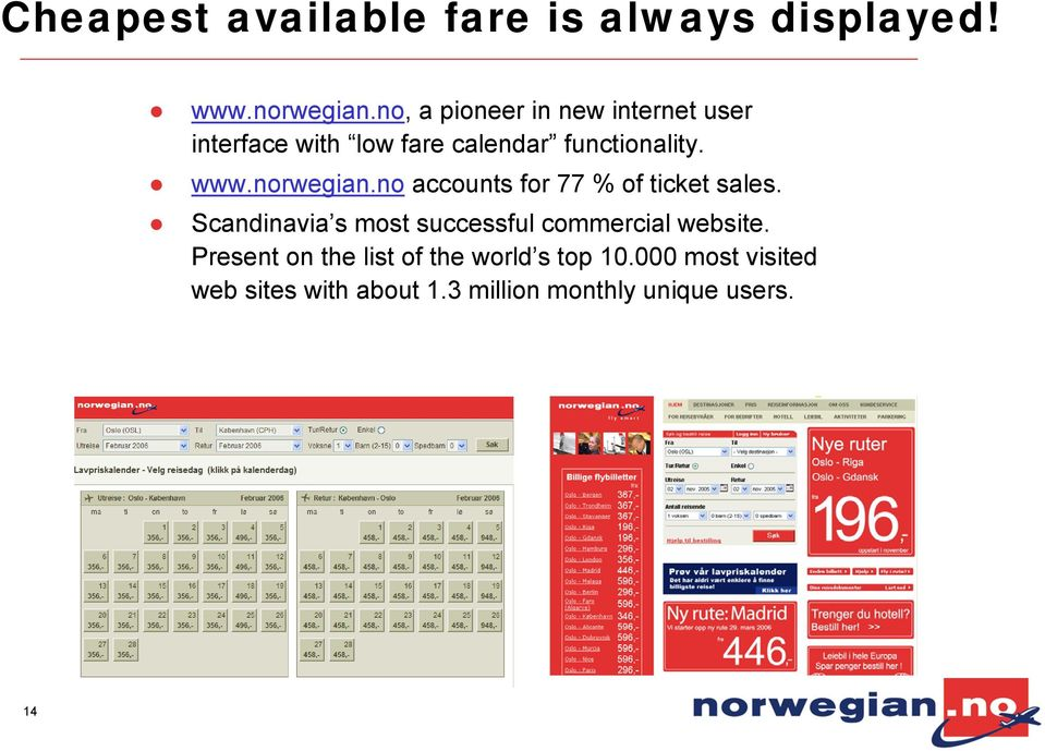 norwegian.no accounts for 77 % of ticket sales.