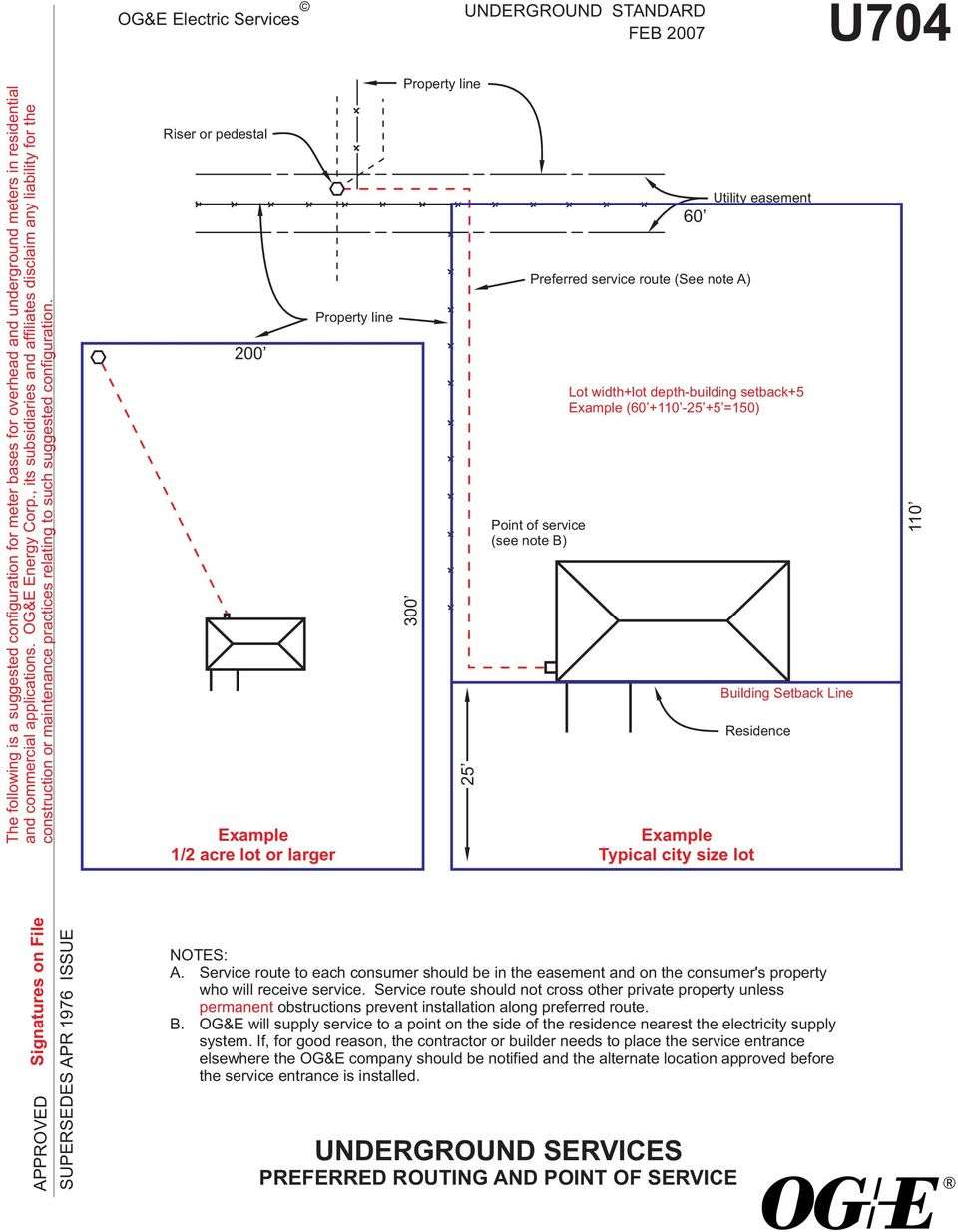 Multiple Meter Installation Amperes Per Position Single Phase Self Diagram For Base Wiring With Cts Service Route To Each Consumer Should Be In The Easement And On Consumers Property Who