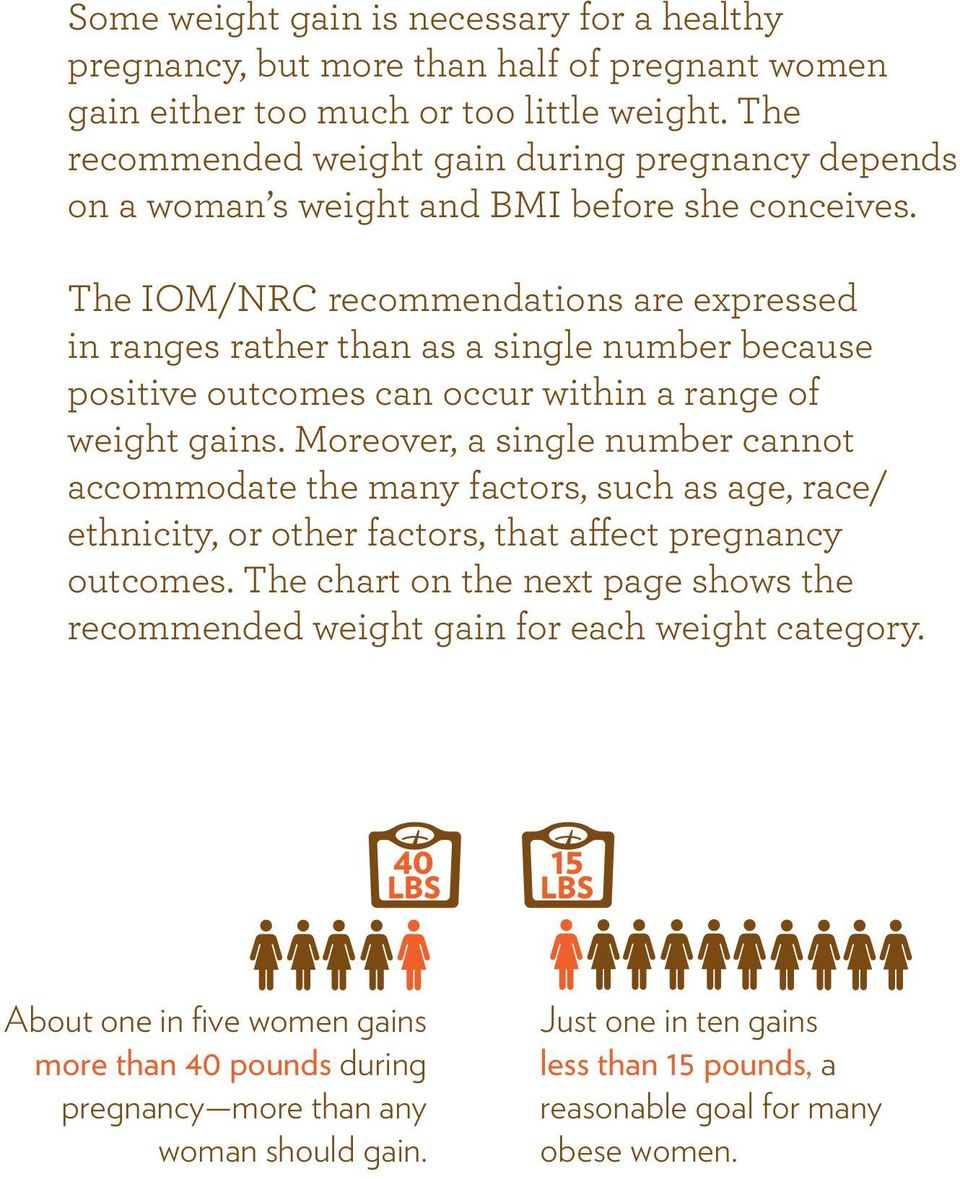 Implementing Guidelines On Weight Gain Pregnancy Pdf