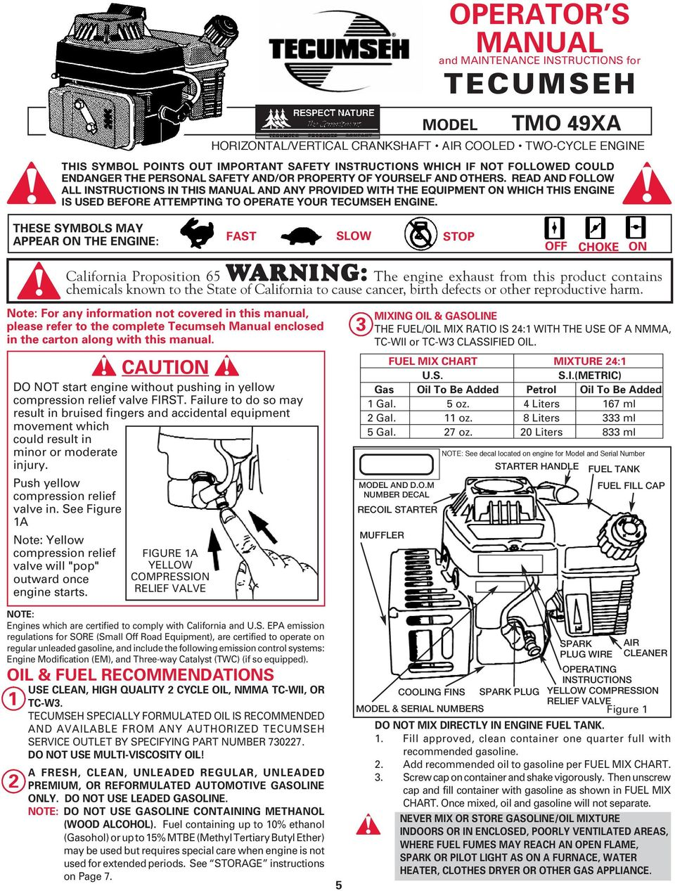 Operating Parts Manual 20 Hp Pdf Tecumseh Engine Diagrams Car Tuning These Symbols May Appear On The Fast Slow Stop California Proposition 65 Warning