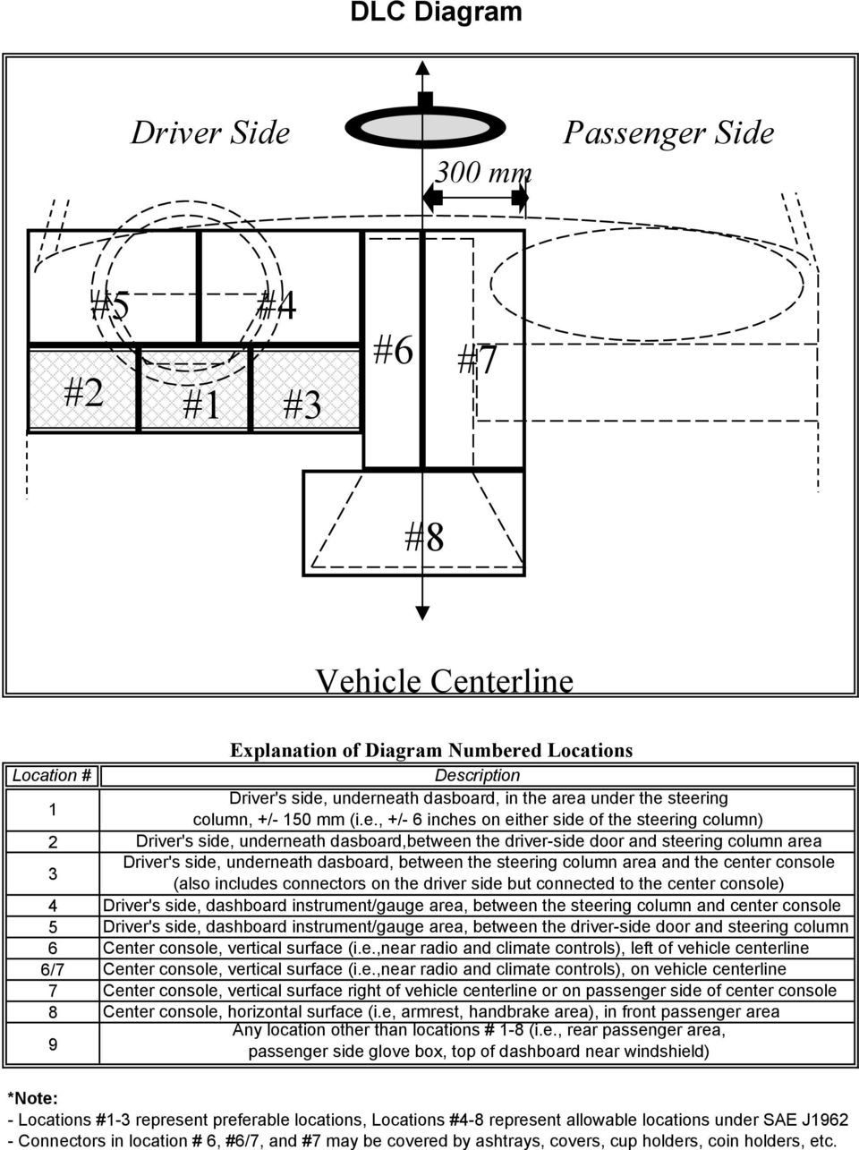 Vw Obd2 Wiring Diagram Diagrams Obd Ii Trusted 2009 Hummer Gm For Ls1 Pin