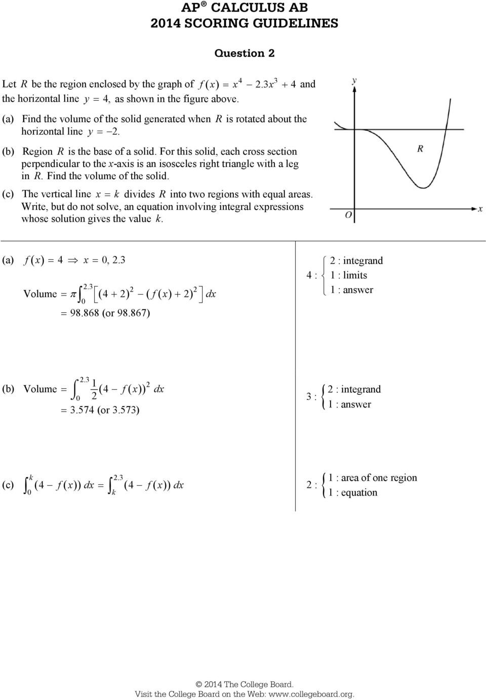 ap calculus ab area and volume free response