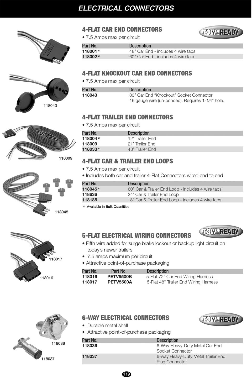 Electrical Connectors Pdf Wire Flat Connector Vehicle To Trailer Wiring 4 5 Packaged Part No Bulk Description 6 Way Non Molded With 3 Foot