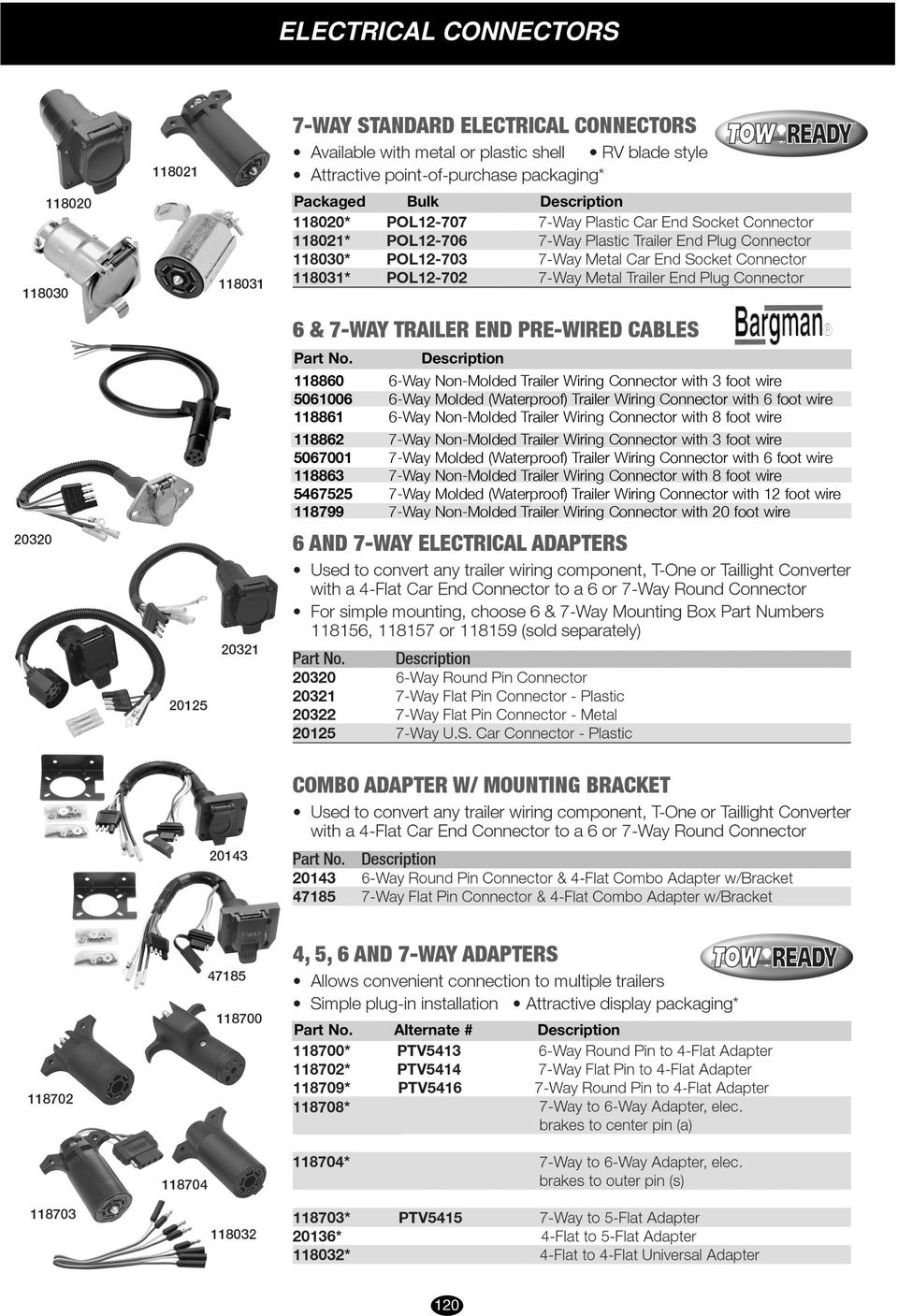 Electrical Connectors Pdf 6 Way Trailer Wiring Harness 100 Feet Wire Non Molded Connector With 8 Foot 121