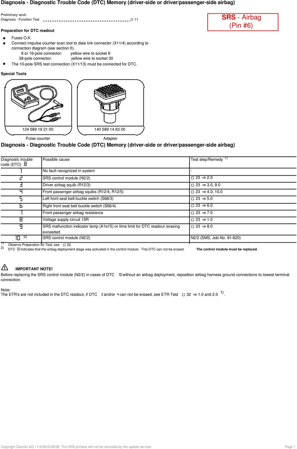 Mercedes Benz Diagnostic Trouble Codes Dtc For 1996 Models ✓ The