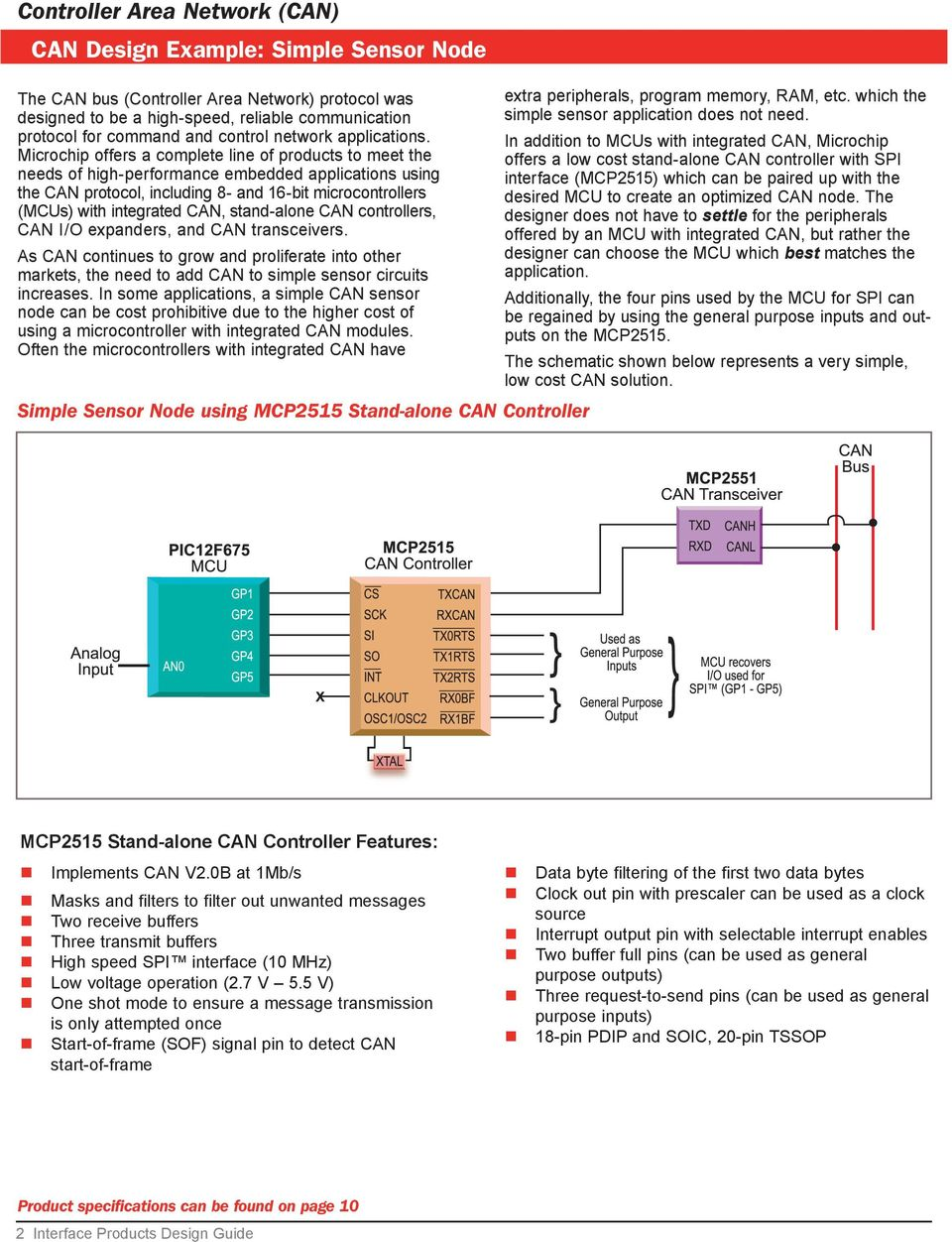 Interface Products Design Guide Using CAN, LIN and Infrared
