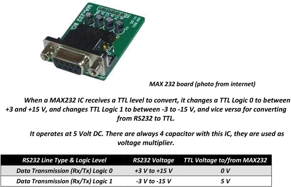 It operates at 5 Volt DC. There are always 4 capacitor with this IC, they are used as voltage multiplier.