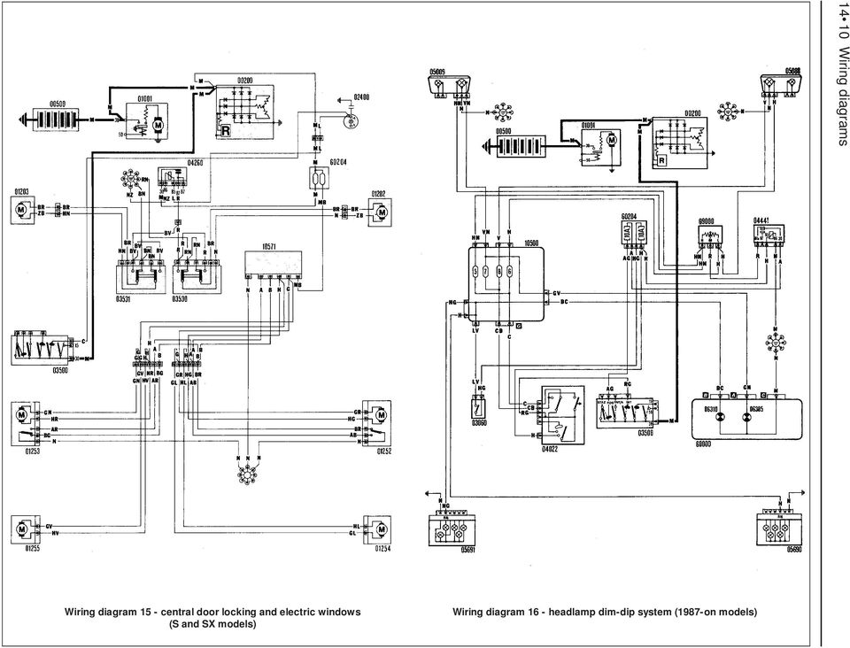 page_10 wiring diagrams component key for wiring diagrams 1 to 29 note not