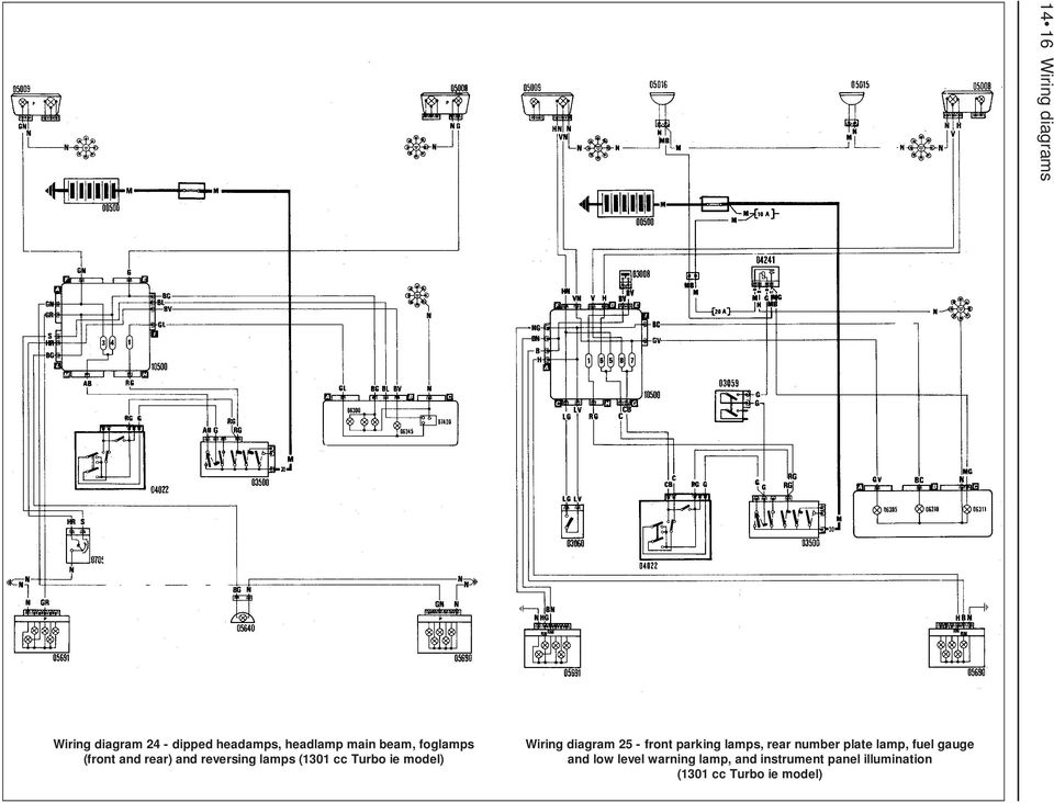 Wiring diagrams Component key for wiring diagrams 1 to 29 Note: Not on alfa brera, alfa gtv, alfa romeo,
